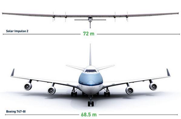 L'aereo solare Solar Impulse 2