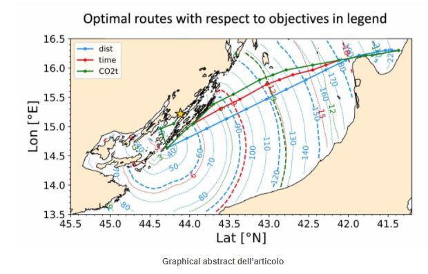 Traghetti: meno emissioni con l'ottimizzazione delle rotte