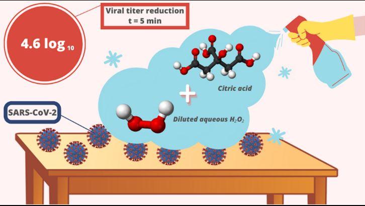 Acqua ossigenata e succo di limone: un disinfettante contro il Coronavirus