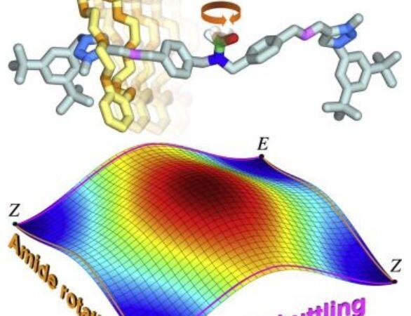 Meccanica dell'infinitamente piccolo: NanoGear, verso un ingranaggio molecolare